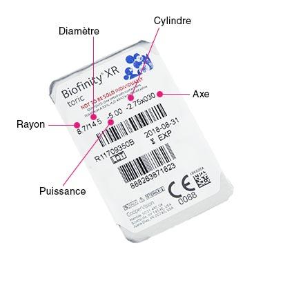 7b2bfbac8ca5e Biofinity XR Toric - Lentilles de contact