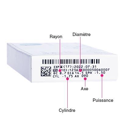 Biomedics Toric - Pack de 3
