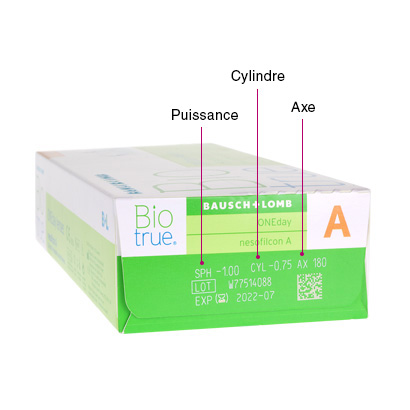 Biotrue One Day for Astigmatism