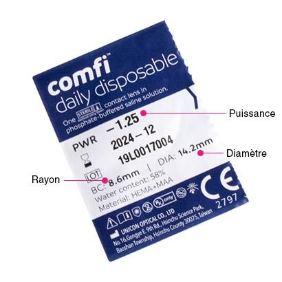 comfi Daily Disposable