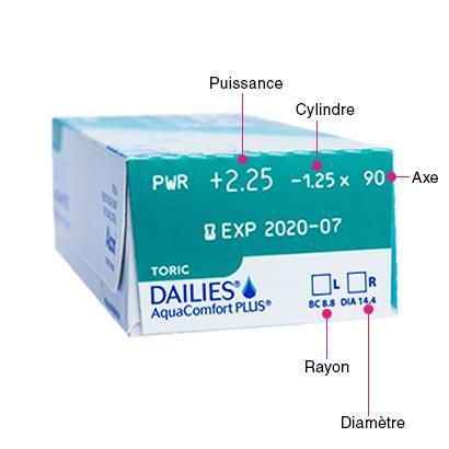 Dailies Aqua Comfort Plus Toric - Lentilles de contact   Feel Good ... 4cb95490d4be