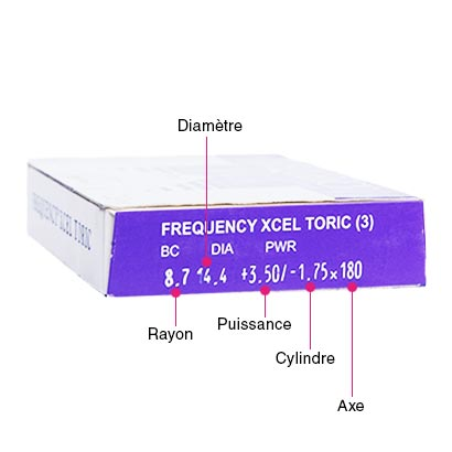 Frequency Xcel Toric